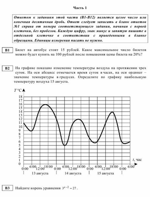 Демонстрационный егэ по математике 2009 фили