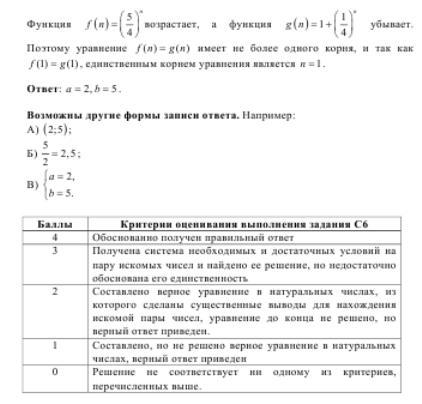 Тесты По Егэ Математике 2011